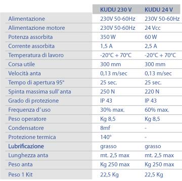 kudu-230-e-24
